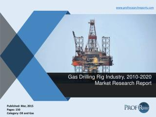 Gas Drilling Rig Industry, 2010-2020 Market Research Report