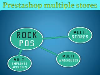 Advantages of Popular PrestaShop POS Modules for Online Sellers