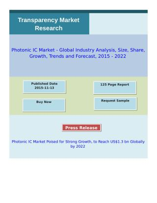 Photonic IC Market