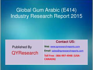 Global Gum Arabic (E414) Market 2015 Industry Growth, Development and Analysis