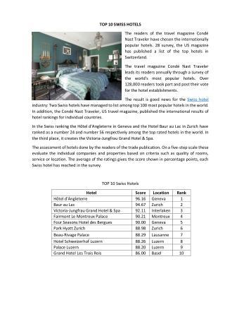 TOP 10 SWISS HOTELS