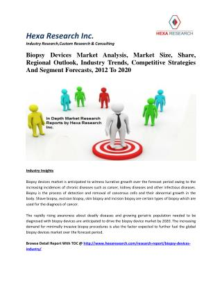 Biopsy Devices Market Analysis, Market Size, Share, Regional Outlook, Industry Trends, Competitive Strategies And Segmen