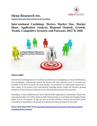 Interventional Cardiology Devices Market Size, Market Share, Application Analysis, Regional Outlook, Growth, Trends, Com