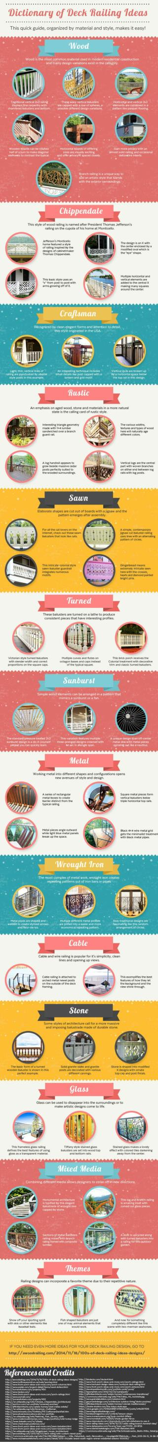 Dictionary of Deck Railing Designs
