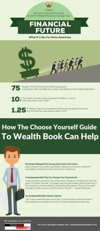 3 Ways Altucher's Choose Yourself Guide To Wealth Book Can Change Your Financial Future