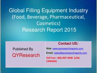 Global Filling Equipment Market 2015 Industry Growth, Outlook, Development and Analysis