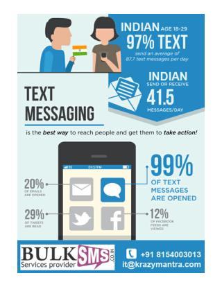 Bulk SMS Service in Ahmadabad