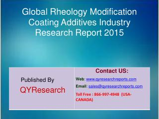 Global Rheology Modification Coating Additives Market 2015 Industry Insights, Study, Forecasts, Outlook, Development, Gr