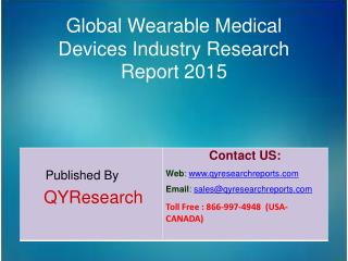 Global Wearable Medical Devices Market 2015 Industry Research, Analysis, Study, Insights, Outlook, Forecasts and Growth
