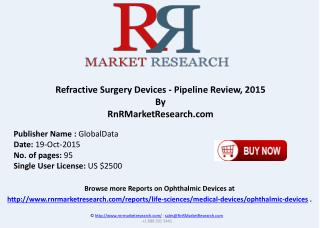 Refractive Surgery Devices Pipeline Review 2015