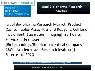 Israel Bio-pharma Research Industry looking for great success in upcoming years