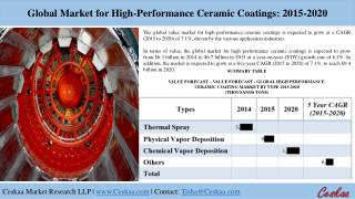 Global High-Performance Ceramic Coatings Market to reach $7.1 billion by 2020