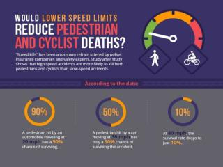 Would lower speed limit reduce pedestrian and cyclist deaths?