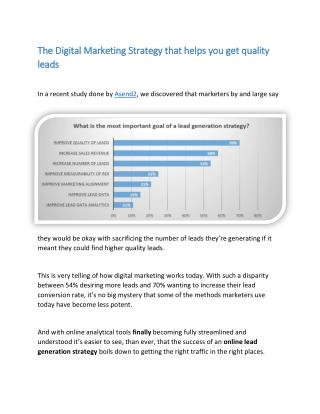 The Digital Marketing Strategy that helps you get quality leads