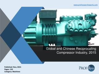Reciprocating Compressor Industry Size, Share, Analysis 2015