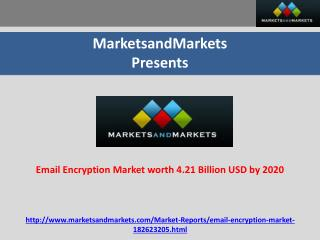 Email Encryption Market worth 4.21 Billion USD by 2020