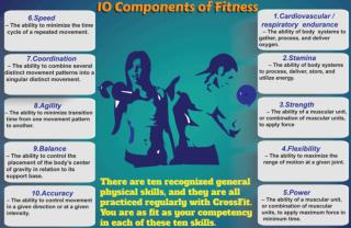 10 Components of CrossFit
