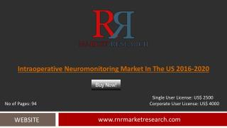 US Intraoperative Neuromonitoring Market Research & Analysis Report 2020