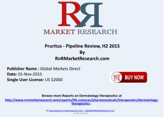 Pruritus Pipeline Review H2 2015