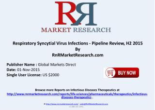 Respiratory Syncytial Virus (RSV) Infections Pipeline Review H2 2015