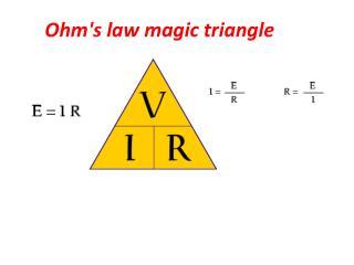 Ohms law magic triangle