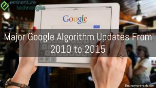 Major Google Algorithm Updates From 2010 to 2015