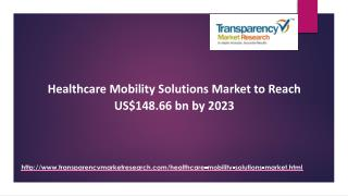 Healthcare Mobility Solutions Market to Reach US$148.66 bn by 2023