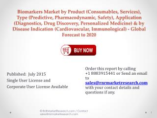 Biomarkers Market by Product, Application & Disease Indication - 2020