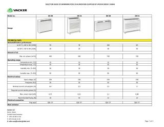 Selection Chart for Swimming Pool Dehumidifiers
