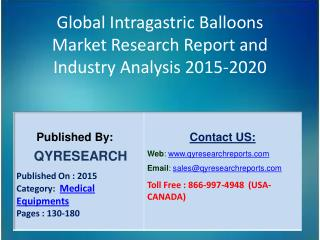 Global Intragastric Balloons Market 2015 Industry Development, Research, Trends, Analysis  and Growth