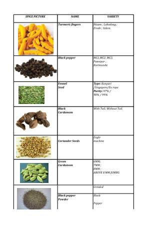 Adya Group Indian Spice Manufacturers and Suppliers