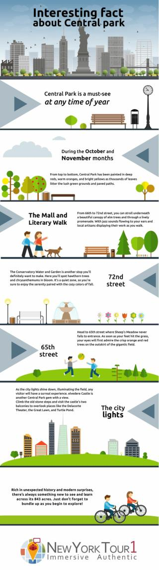Interesting Facts about Central Park [INFOGRAPHIC]
