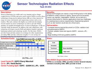 Sensor Technologies Radiation Effects Task 04-053