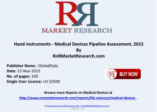 Hand instruments Medical Devices Pipeline Review 2015