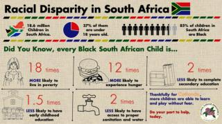 Racial Disparity in South Africa
