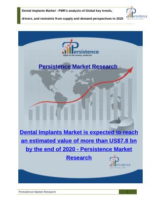 Dental Implants Market - Share, Trends, Size Analysis to 2020