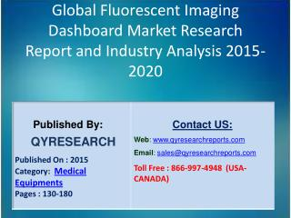 Global Fluorescent Imaging Dashboard Market 2015 Industry Growth, Trends, Development, Research and  Analysis