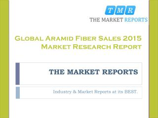 Global Aramid Fiber Market Trends, Competitive Landscape Analysis and Key Companies Market and Research Report