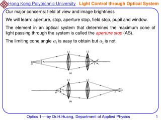 Optics 1----by Dr.H.Huang, Department of Applied Physics