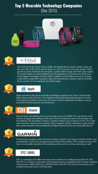 Top 5 Wearable Technology Companies