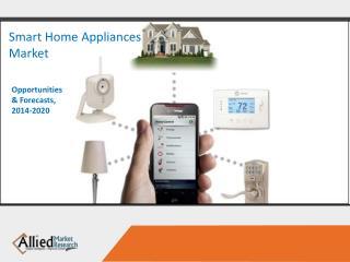 World Smart Home Appliances Market