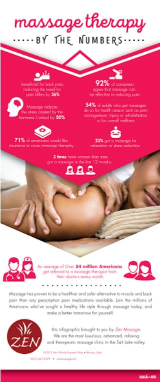 Massage By The Number 2016