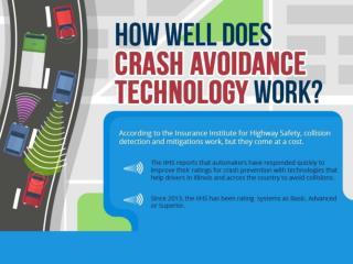 How well does crash avoidance technology work?