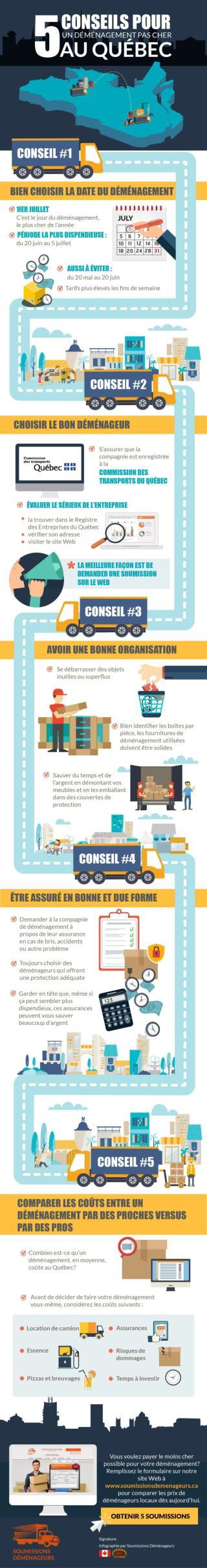 Déménagement pas Cher au Québec - Soumissions Déménageurs