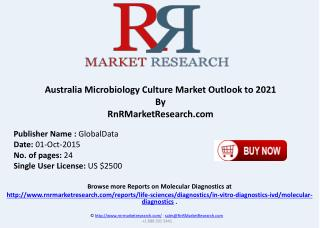 Australia Microbiology Culture Market Outlook to 2021