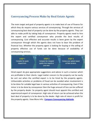 Conveyancing Process Make by Real Estate Agents