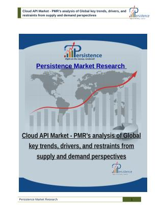 Cloud API Market - PMR's analysis of Global key trends, drivers, and restraints from supply and demand perspectives