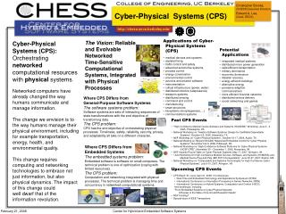 Cyber-Physical  Systems CPS