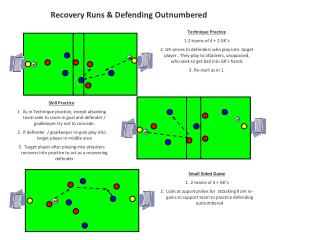Recovery Runs  Defending Outnumbered
