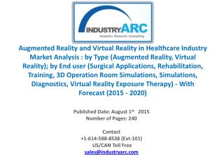 Augmented and Virtual Reality Market.